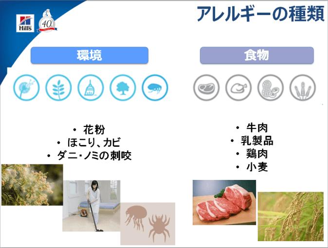 アレルギーの種類